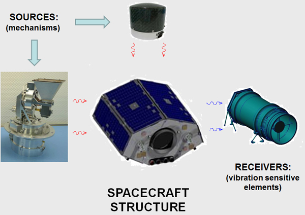spacecraft structures and mechanisms - photo #3