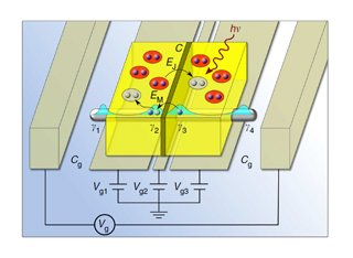 Topological states in superconducting and hybrid circuits graph