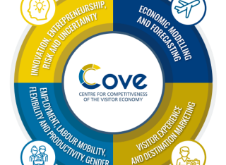 COVE graphic