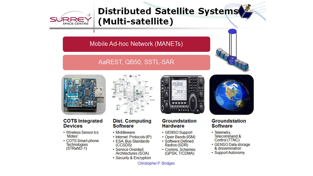 Distributed satellite systems illustration
