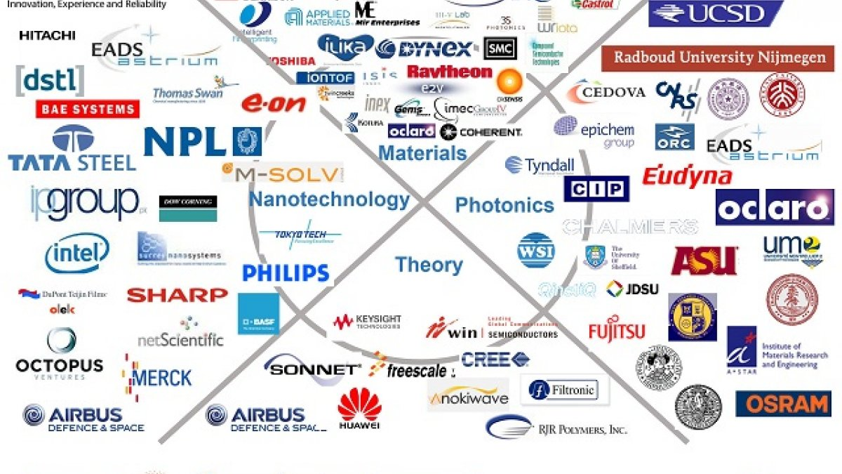 A montage of the logos of the ATI's business partners
