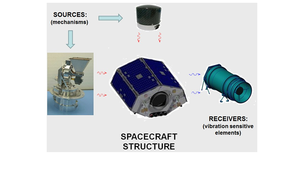 spacecraft structures and mechanisms - photo #6