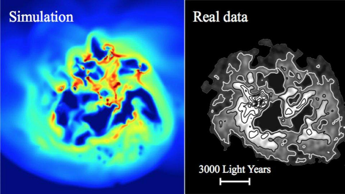 Mørkt stof flyttes af stjerne