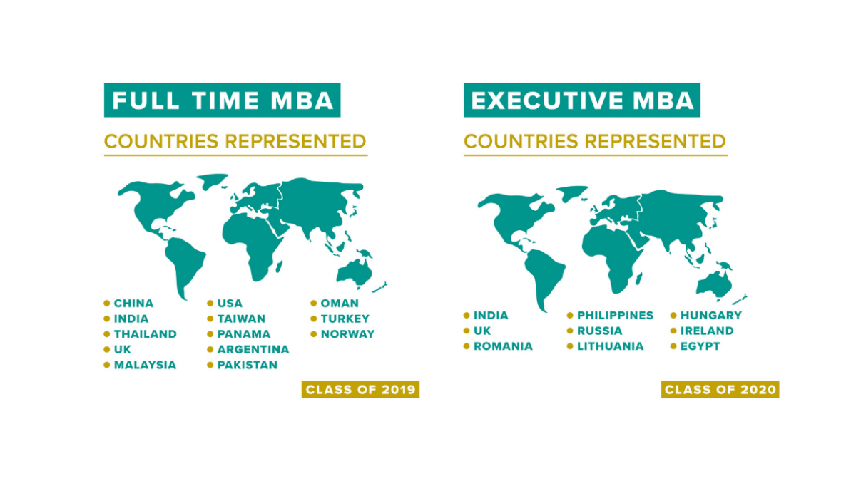 Study mba in uk fees