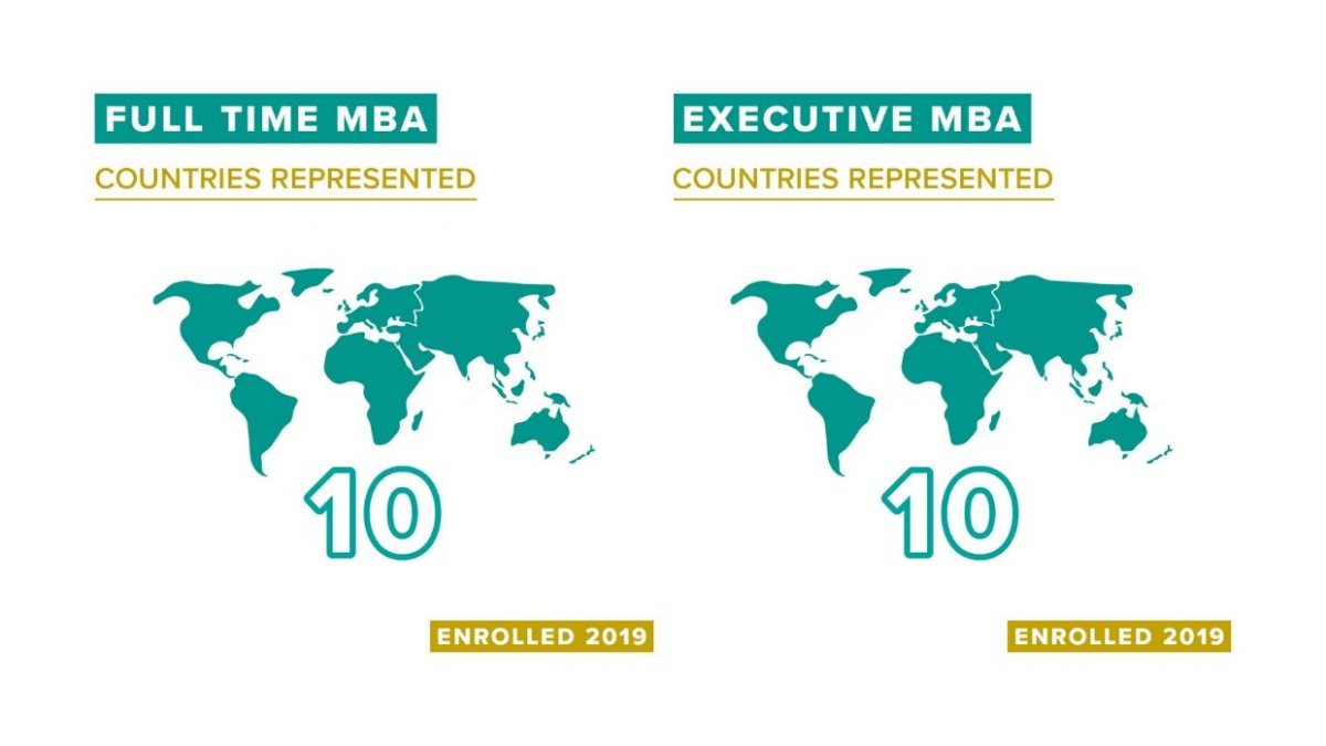 MBA infographics countries represented enrolled 2019