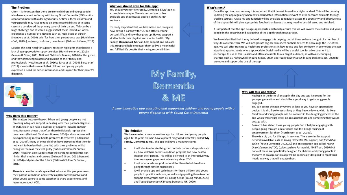 Screenshot of a PowerPoint slide providing information about the 'My Family, Dementia & Me' app.