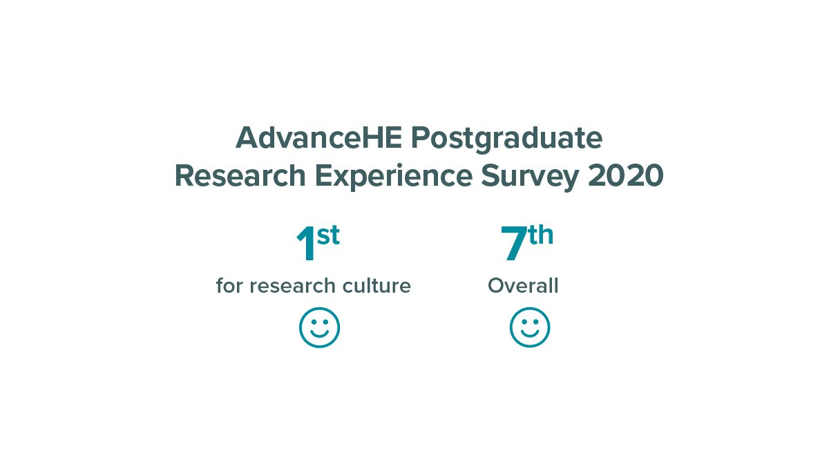 advanceHE postgraduate research experience survey 2020 University of Surrey