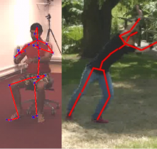 IJCV Fusing Visual and Inertial Sensors with Semantics for 3D Human Pose Estimation