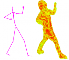 Deep Autoencoder for Combined Human Pose Estimation and Body Model Upscaling ECCV'18